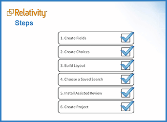 Setting up a Relativity Assisted Review Project