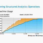 Understanding the Analytics Infrastructure
