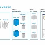 Understanding the Data Grid Infrastructure