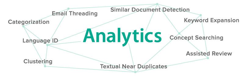 Relativity Analytics | Analytics word cloud
